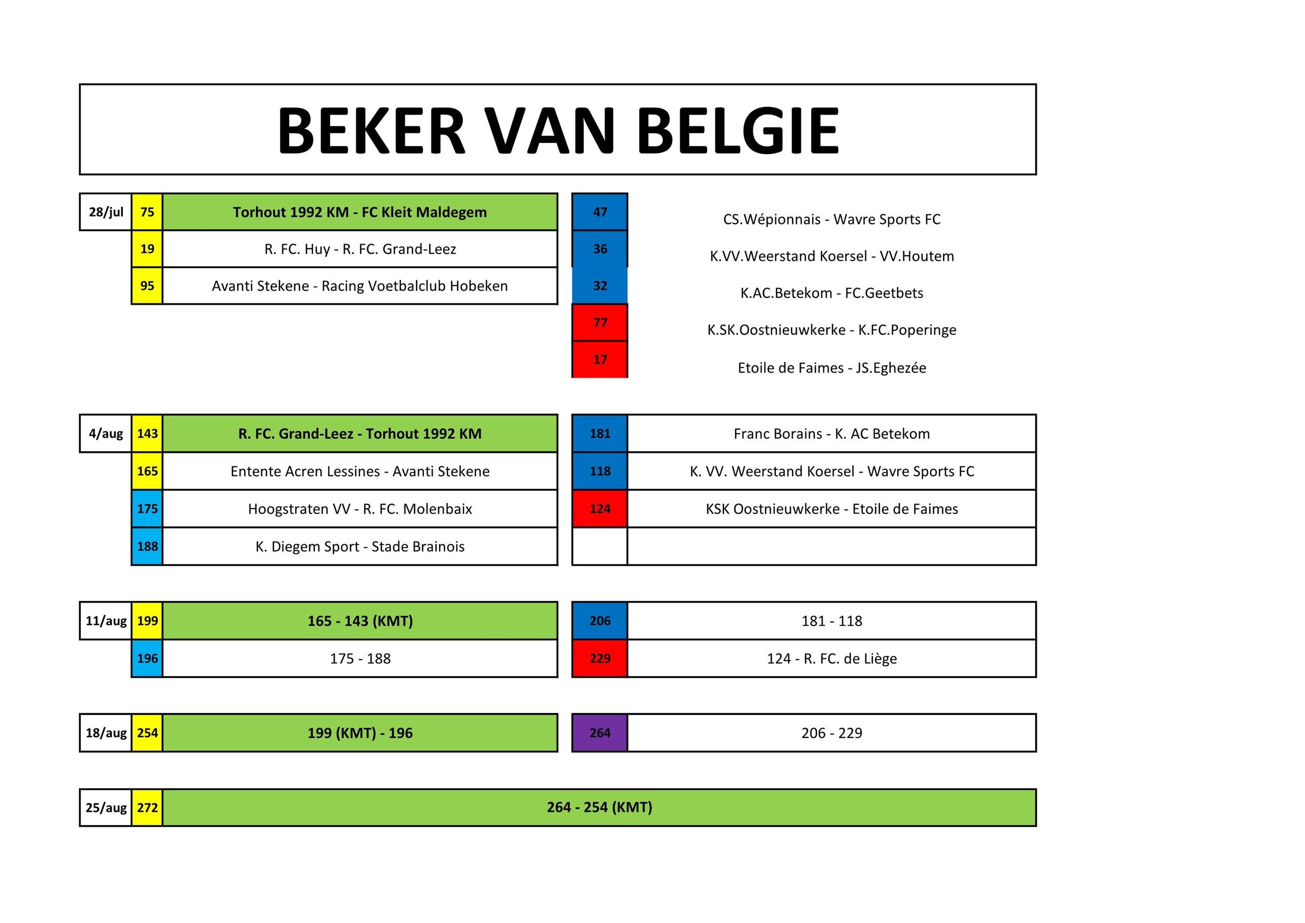 BVB2019-2020