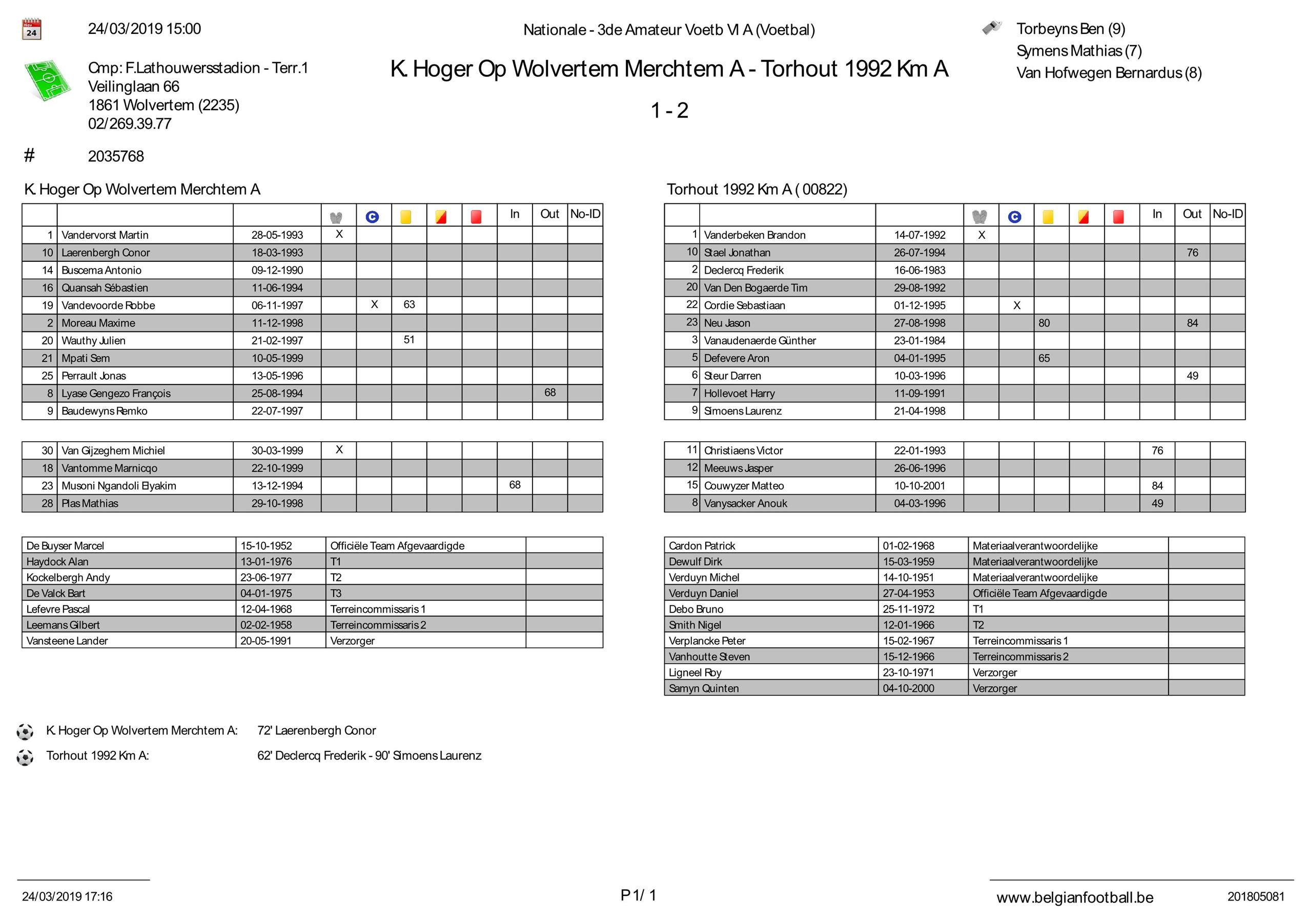 Wolvertem-Merchtem 2019-03-24