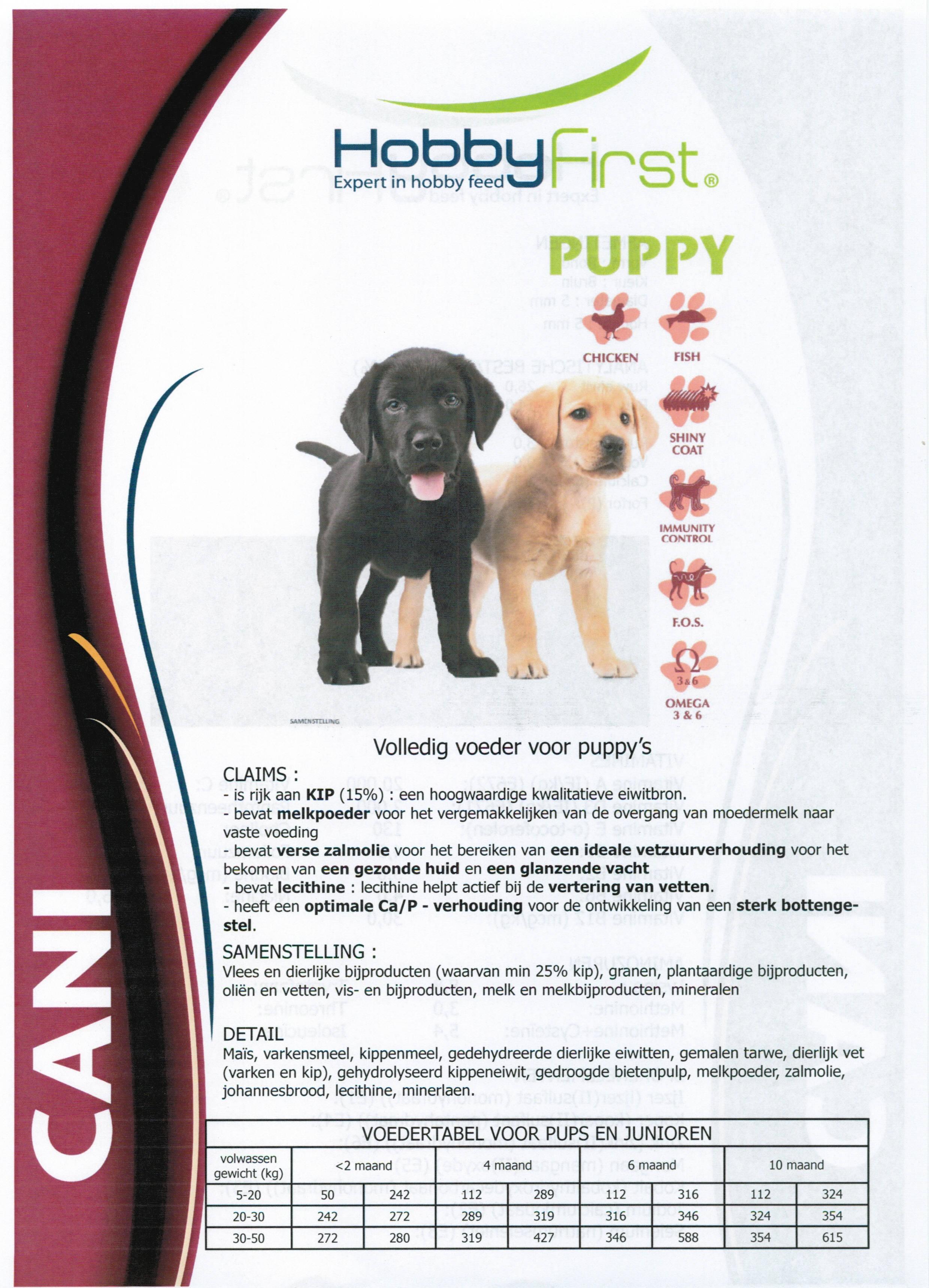 Hondenkorrels CANI puppy (12kg)